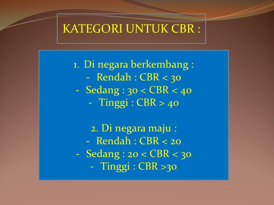 KATEGORI UNTUK CBR : 1.Di negara berkembang : -Rendah : CBR < 30 -Sedang : 30 < CBR < 40 -Tinggi : CBR > 40 2. Di negara maju : -Rendah : CBR < 20 -Se