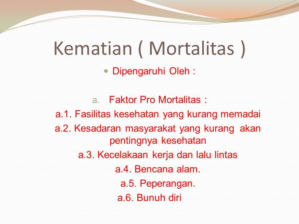 Kematian ( Mortalitas ) Dipengaruhi Oleh :  Faktor Pro Mortalitas : a.1. Fasilitas kesehatan yang kurang memadai a.2. Kesadaran masyarakat yang kura