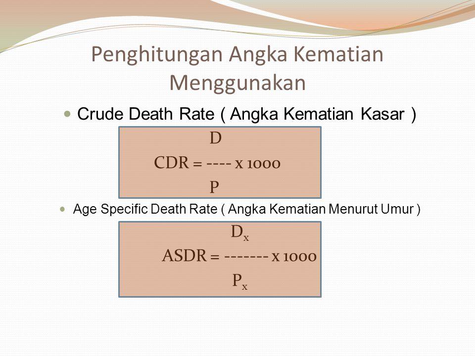 Penghitungan Angka Kematian Menggunakan Crude Death Rate ( Angka Kematian Kasar ) D CDR = ---- x 1000 P Age Specific Death Rate ( Angka Kematian Menur