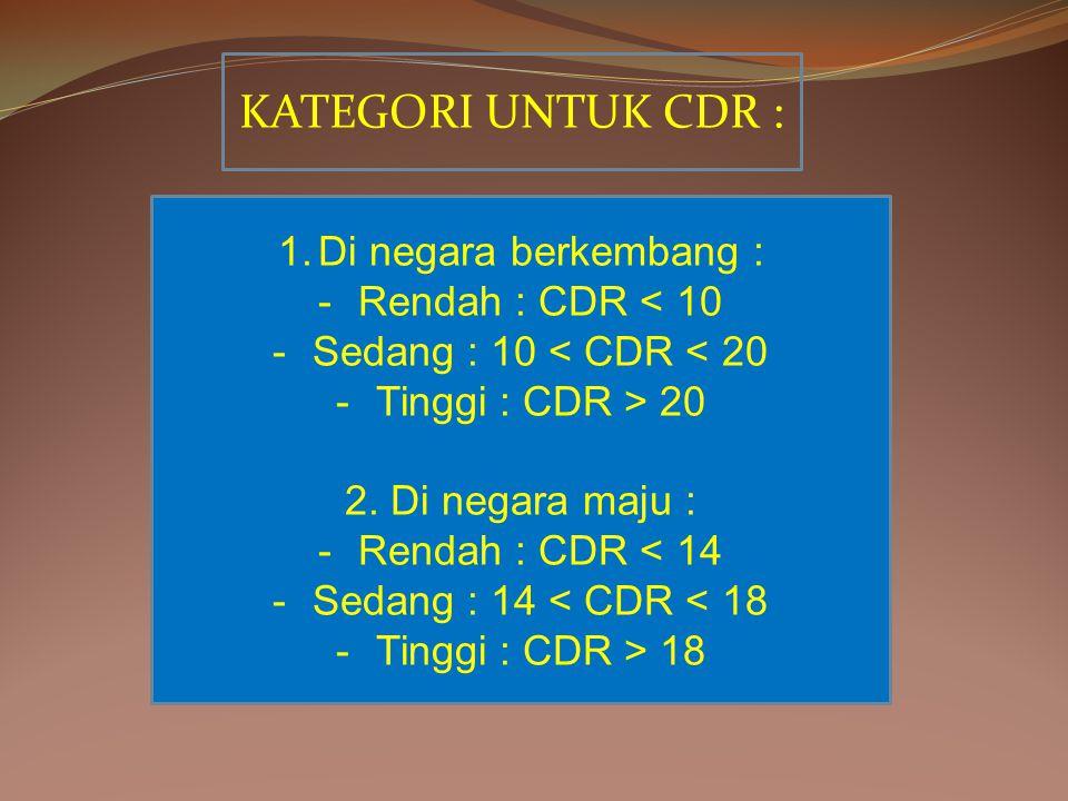 KATEGORI UNTUK CDR : 1.Di negara berkembang : -Rendah : CDR < 10 -Sedang : 10 < CDR < 20 -Tinggi : CDR > 20 2. Di negara maju : -Rendah : CDR < 14 -Se