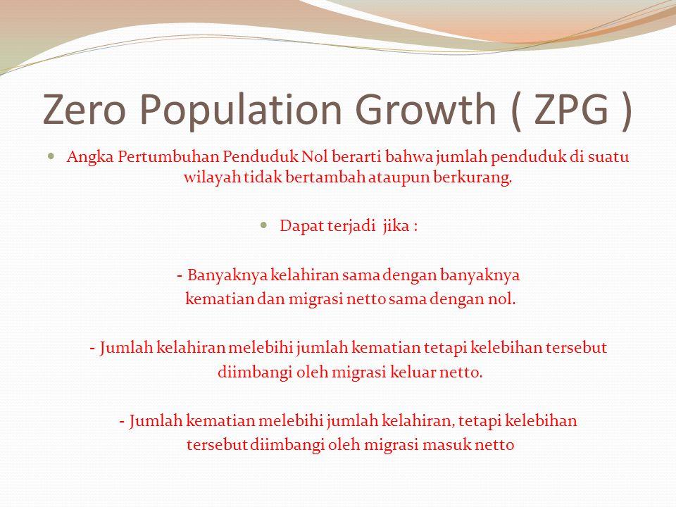 Zero Population Growth ( ZPG ) Angka Pertumbuhan Penduduk Nol berarti bahwa jumlah penduduk di suatu wilayah tidak bertambah ataupun berkurang. Dapat