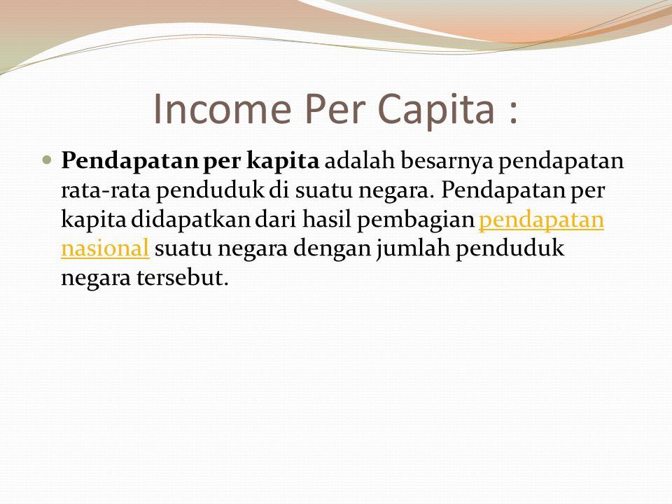 Income Per Capita : Pendapatan per kapita adalah besarnya pendapatan rata-rata penduduk di suatu negara. Pendapatan per kapita didapatkan dari hasil p