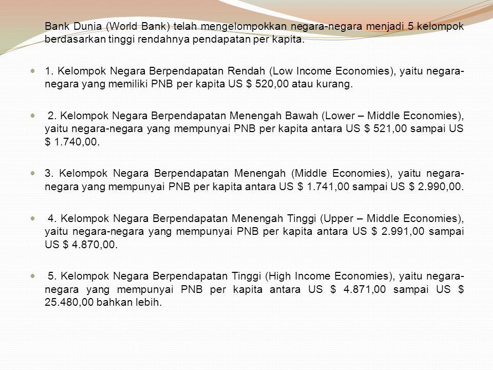 Bank Dunia (World Bank) telah mengelompokkan negara-negara menjadi 5 kelompok berdasarkan tinggi rendahnya pendapatan per kapita. 1. Kelompok Negara B
