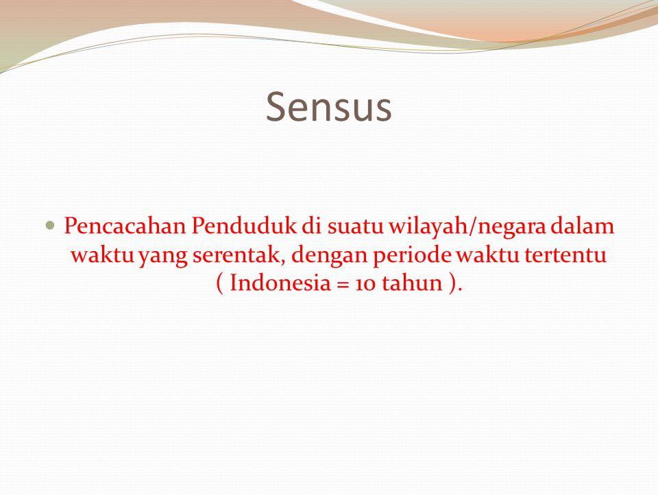 Bentuk Sensus Sensus de Facto : pencacahan penduduk berdasarkan tempat tinggal objek sensus saat sensus dilaksanakan.