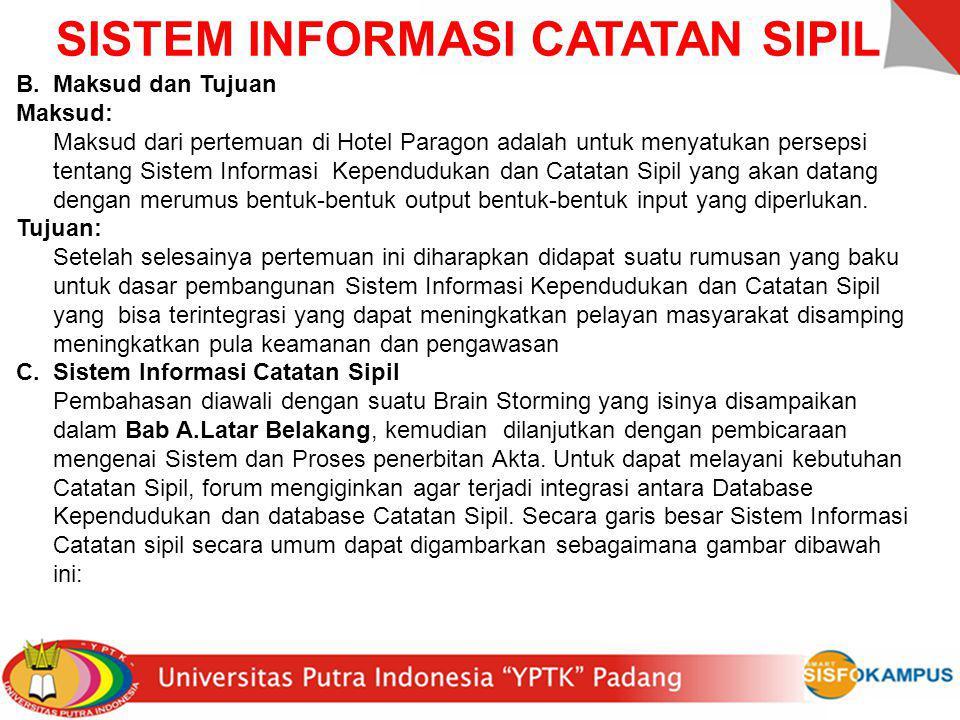 B. Maksud dan Tujuan Maksud: Maksud dari pertemuan di Hotel Paragon adalah untuk menyatukan persepsi tentang Sistem Informasi Kependudukan dan Catatan