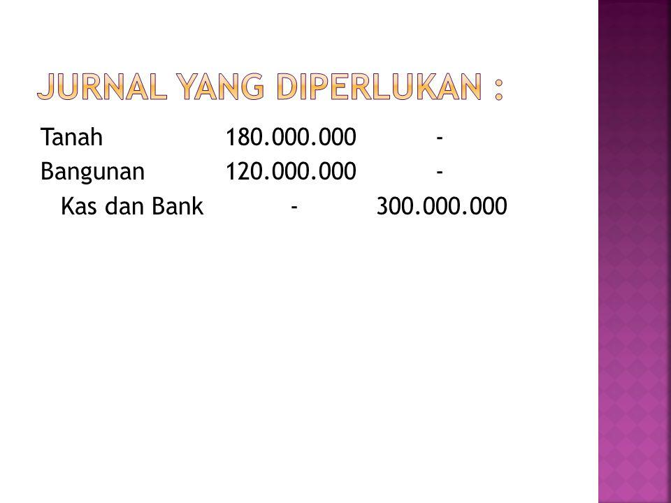 Tanah180.000.000- Bangunan120.000.000- Kas dan Bank-300.000.000