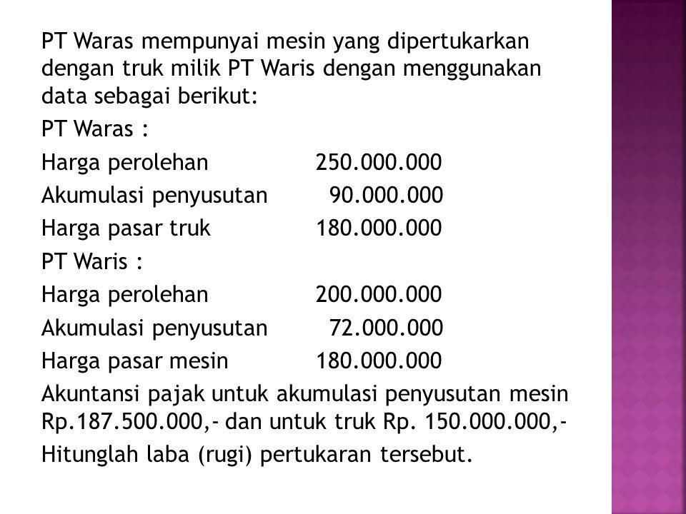PT Waras mempunyai mesin yang dipertukarkan dengan truk milik PT Waris dengan menggunakan data sebagai berikut: PT Waras : Harga perolehan250.000.000 Akumulasi penyusutan 90.000.000 Harga pasar truk180.000.000 PT Waris : Harga perolehan200.000.000 Akumulasi penyusutan 72.000.000 Harga pasar mesin180.000.000 Akuntansi pajak untuk akumulasi penyusutan mesin Rp.187.500.000,- dan untuk truk Rp.