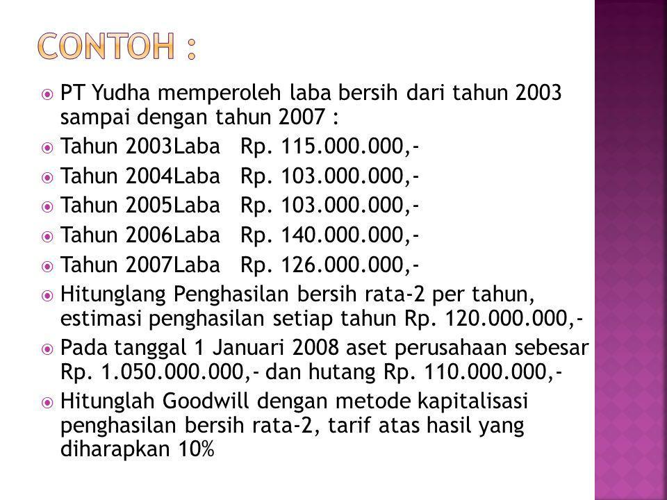 PT Yudha memperoleh laba bersih dari tahun 2003 sampai dengan tahun 2007 :  Tahun 2003LabaRp. 115.000.000,-  Tahun 2004LabaRp. 103.000.000,-  Tah