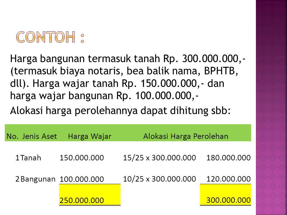 Harga bangunan termasuk tanah Rp. 300.000.000,- (termasuk biaya notaris, bea balik nama, BPHTB, dll). Harga wajar tanah Rp. 150.000.000,- dan harga wa