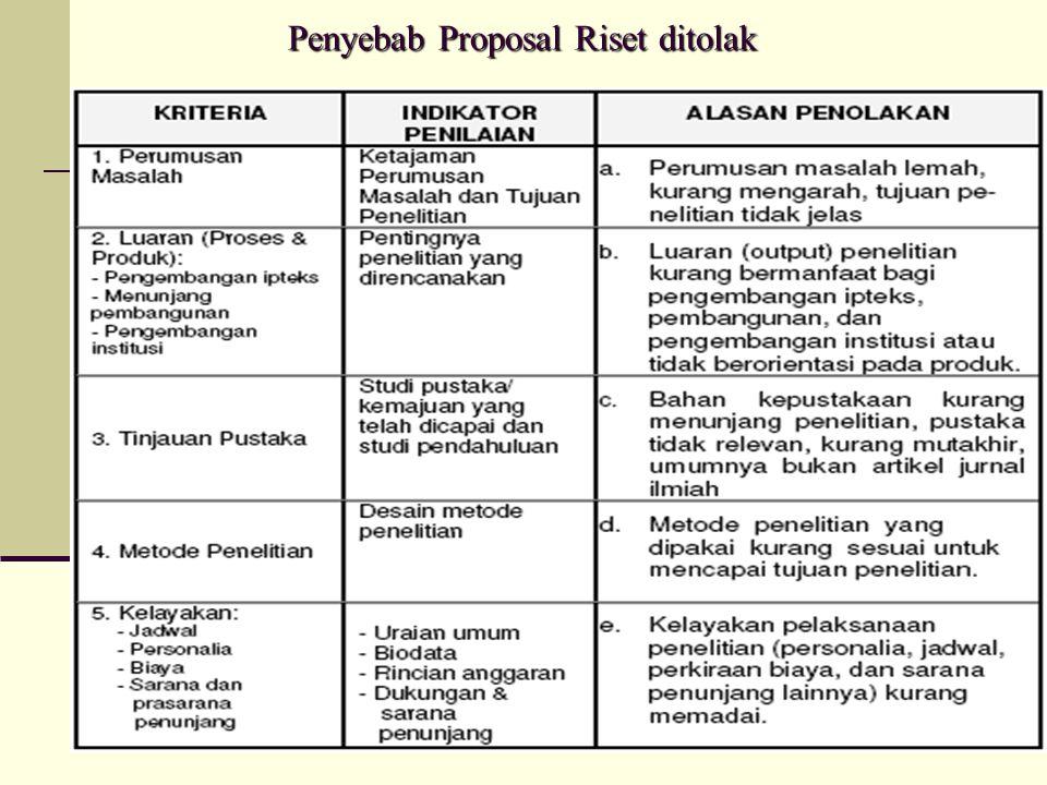 Penyebab Proposal Riset ditolak
