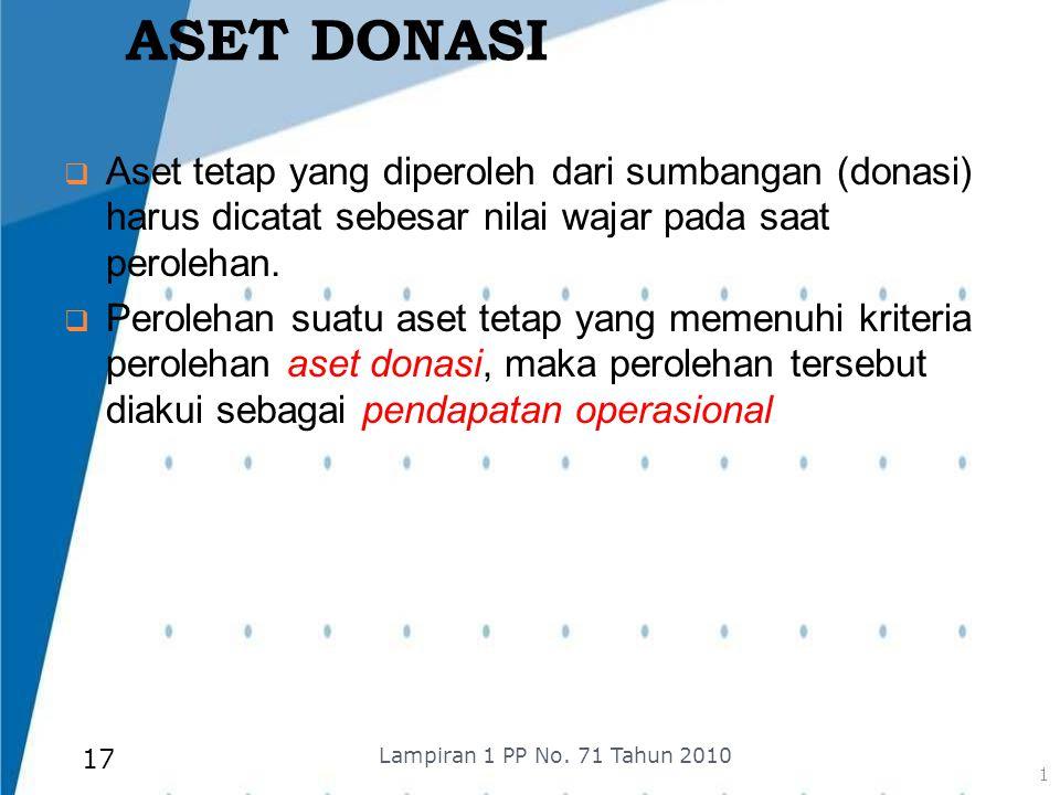 ASET DONASI  Aset tetap yang diperoleh dari sumbangan (donasi) harus dicatat sebesar nilai wajar pada saat perolehan.  Perolehan suatu aset tetap ya