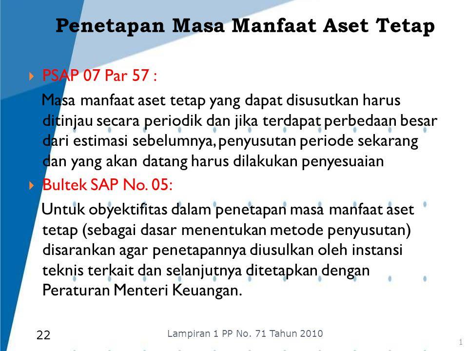Penetapan Masa Manfaat Aset Tetap  PSAP 07 Par 57 : Masa manfaat aset tetap yang dapat disusutkan harus ditinjau secara periodik dan jika terdapat pe