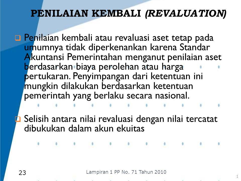 PENILAIAN KEMBALI (REVALUATION)  Penilaian kembali atau revaluasi aset tetap pada umumnya tidak diperkenankan karena Standar Akuntansi Pemerintahan m