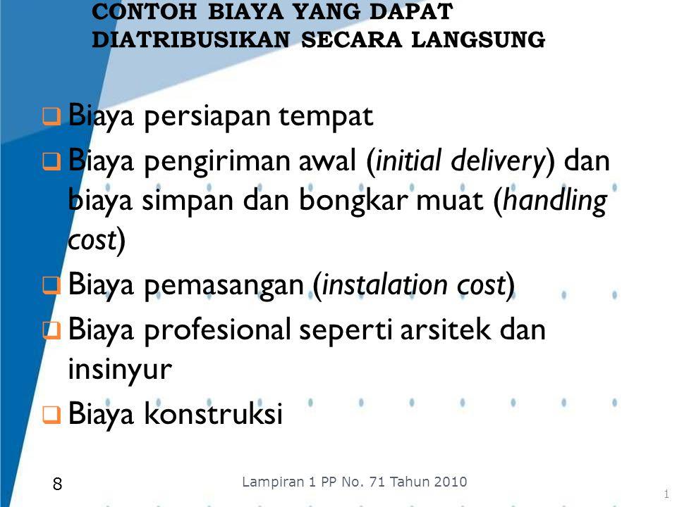 PENGUNGKAPAN Laporan keuangan juga harus mengungkapkan: (a)Eksistensi dan batasan hak milik atas aset tetap; (b)Kebijakan akuntansi untuk kapitalisasi yang berkaitan dengan aset tetap; (c)Jumlah pengeluaran pada pos aset tetap dalam konstruksi; dan (d)Jumlah komitmen untuk akuisisi aset tetap.
