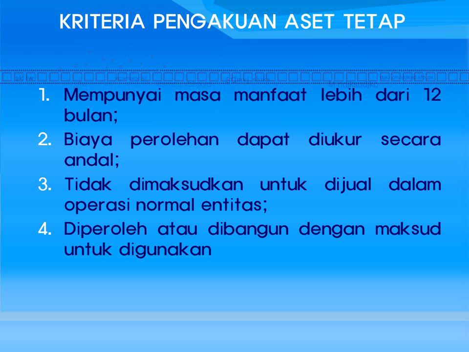 NERACA Aset LancarKewajiban - Persediaan Aset Tetap - Tanah, Gedung, - Peralatan&Mesin dll.
