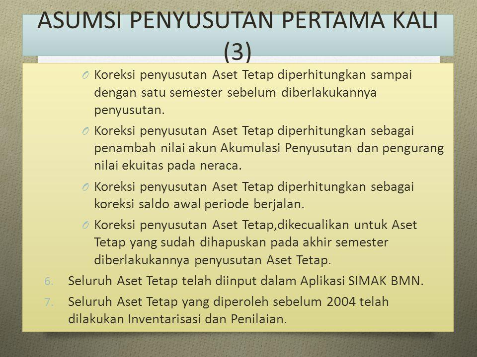 ASUMSI PENYUSUTAN PERTAMA KALI (3) O Koreksi penyusutan Aset Tetap diperhitungkan sampai dengan satu semester sebelum diberlakukannya penyusutan. O Ko
