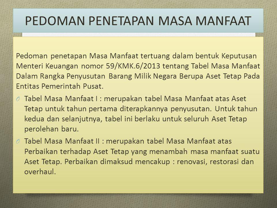 PEDOMAN PENETAPAN MASA MANFAAT Pedoman penetapan Masa Manfaat tertuang dalam bentuk Keputusan Menteri Keuangan nomor 59/KMK.6/2013 tentang Tabel Masa