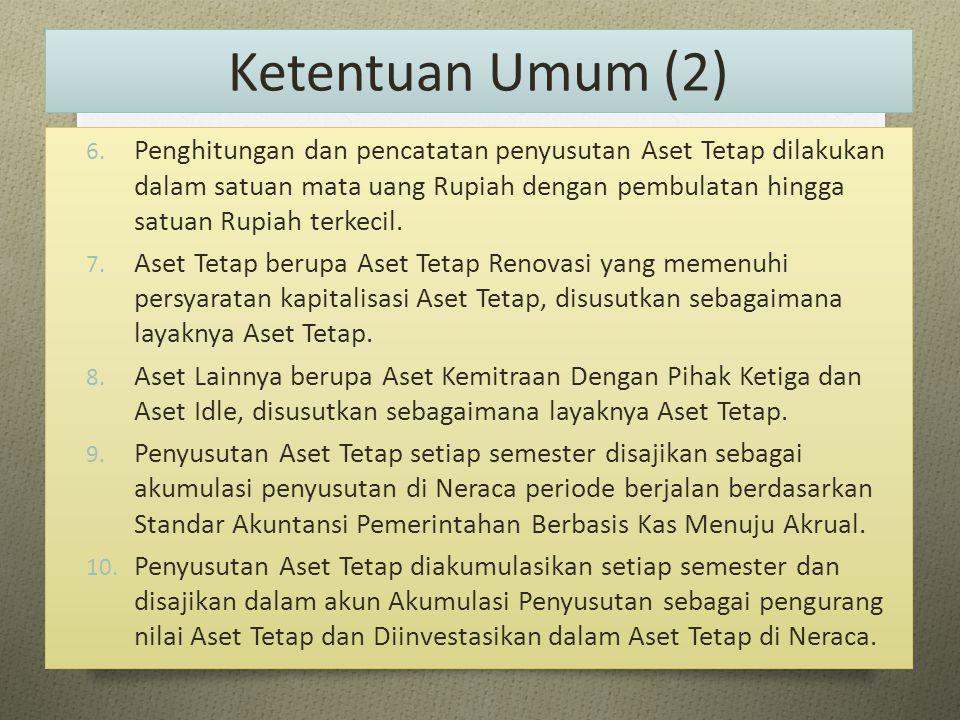 Ketentuan Umum (3) 11.