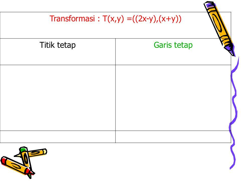Transformasi : T(x,y) =((2x-y),(x+y)) Titik tetapGaris tetap