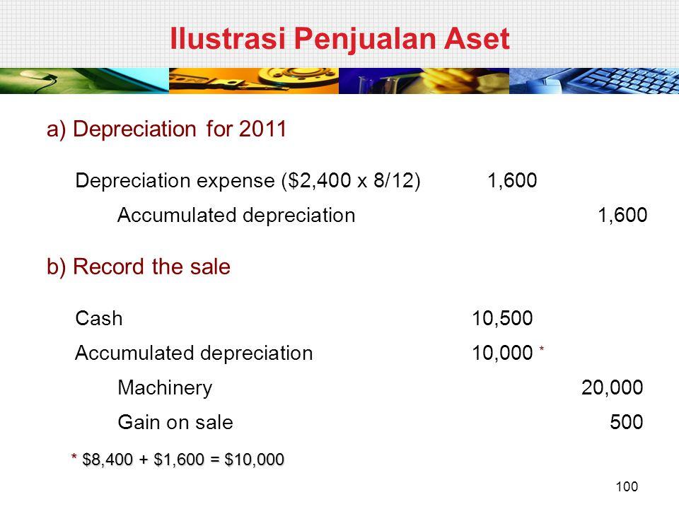 a) Depreciation for 2011 Depreciation expense ($2,400 x 8/12)1,600 Accumulated depreciation1,600 b) Record the sale Cash10,500 Accumulated depreciatio