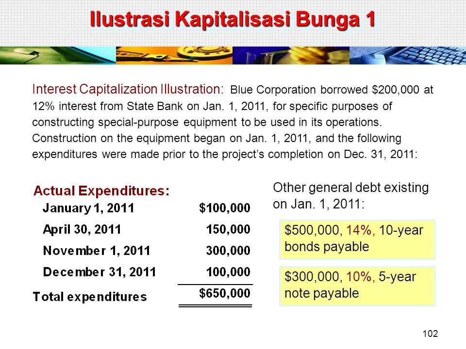 Interest Capitalization Illustration: Blue Corporation borrowed $200,000 at 12% interest from State Bank on Jan. 1, 2011, for specific purposes of con