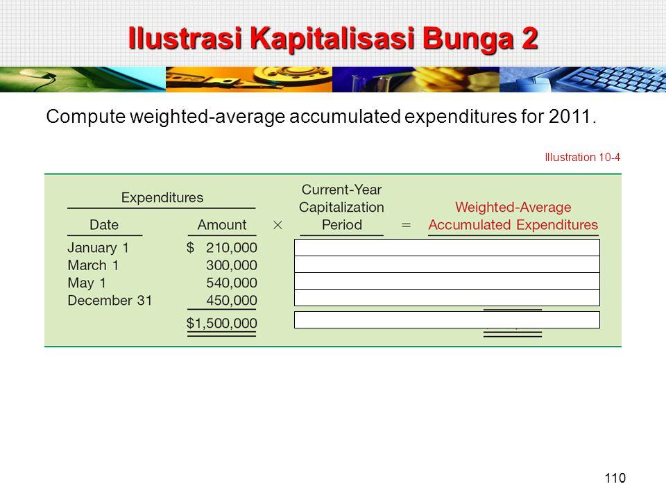 Compute weighted-average accumulated expenditures for 2011. Illustration 10-4 Ilustrasi Kapitalisasi Bunga 2 110