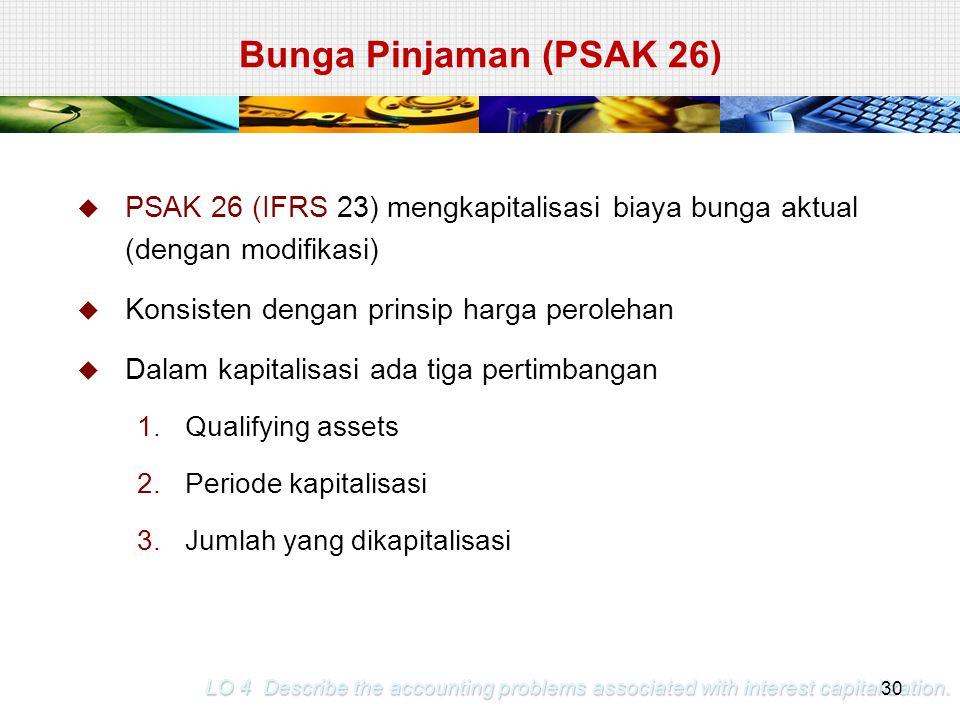  PSAK 26 (IFRS 23) mengkapitalisasi biaya bunga aktual (dengan modifikasi)  Konsisten dengan prinsip harga perolehan  Dalam kapitalisasi ada tiga p
