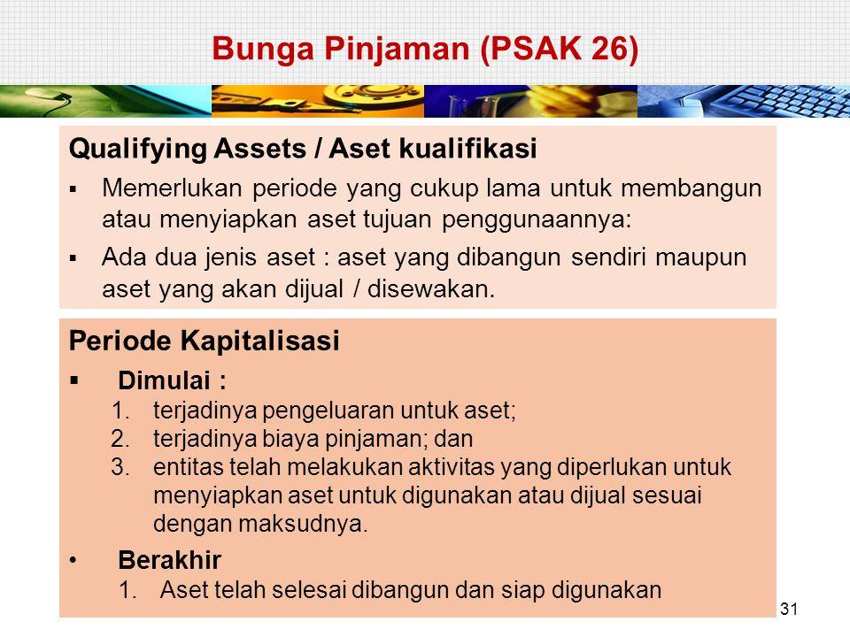 Qualifying Assets / Aset kualifikasi  Memerlukan periode yang cukup lama untuk membangun atau menyiapkan aset tujuan penggunaannya:  Ada dua jenis a
