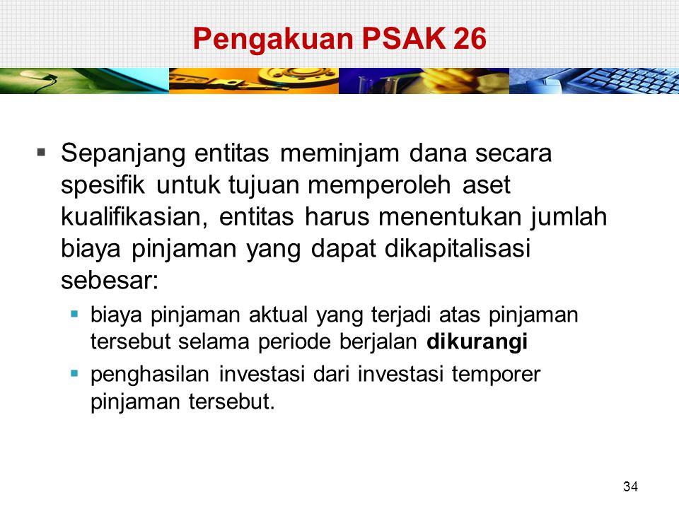 Pengakuan PSAK 26  Sepanjang entitas meminjam dana secara spesifik untuk tujuan memperoleh aset kualifikasian, entitas harus menentukan jumlah biaya