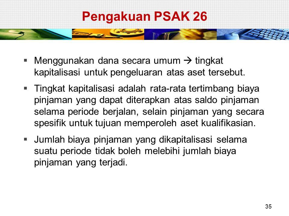 Pengakuan PSAK 26  Menggunakan dana secara umum  tingkat kapitalisasi untuk pengeluaran atas aset tersebut.  Tingkat kapitalisasi adalah rata-rata