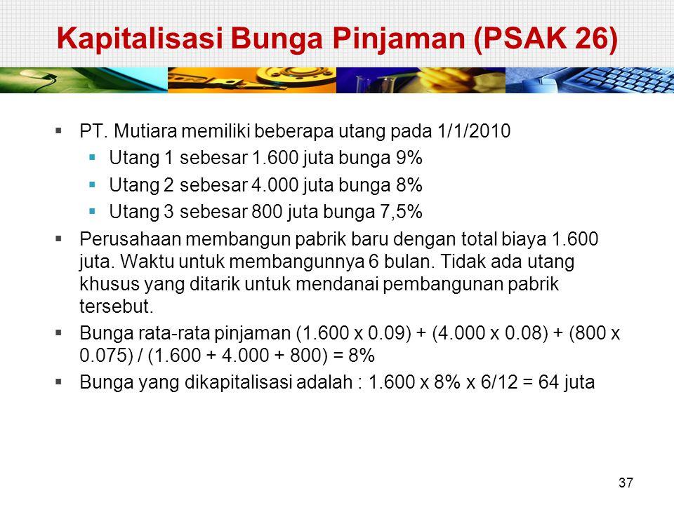 Kapitalisasi Bunga Pinjaman (PSAK 26)  PT. Mutiara memiliki beberapa utang pada 1/1/2010  Utang 1 sebesar 1.600 juta bunga 9%  Utang 2 sebesar 4.00