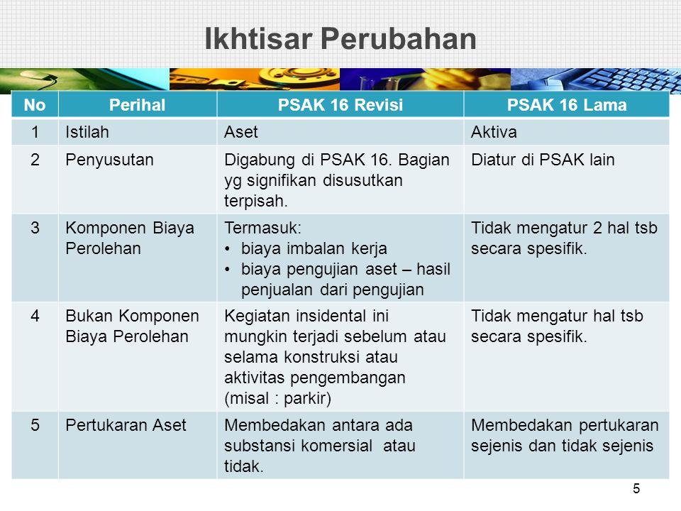 Ikhtisar Perubahan NoPerihalPSAK 16 RevisiPSAK 16 Lama 1IstilahAsetAktiva 2PenyusutanDigabung di PSAK 16. Bagian yg signifikan disusutkan terpisah. Di