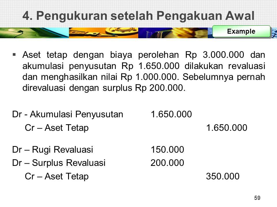 4. Pengukuran setelah Pengakuan Awal Example  Aset tetap dengan biaya perolehan Rp 3.000.000 dan akumulasi penyusutan Rp 1.650.000 dilakukan revaluas
