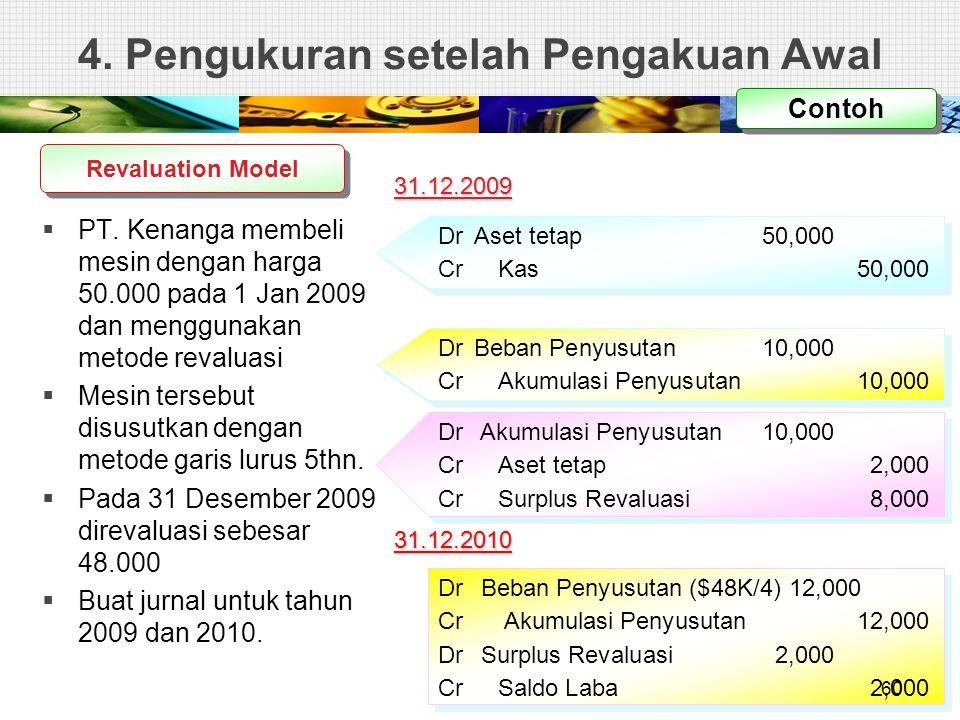 4. Pengukuran setelah Pengakuan Awal  PT. Kenanga membeli mesin dengan harga 50.000 pada 1 Jan 2009 dan menggunakan metode revaluasi  Mesin tersebut