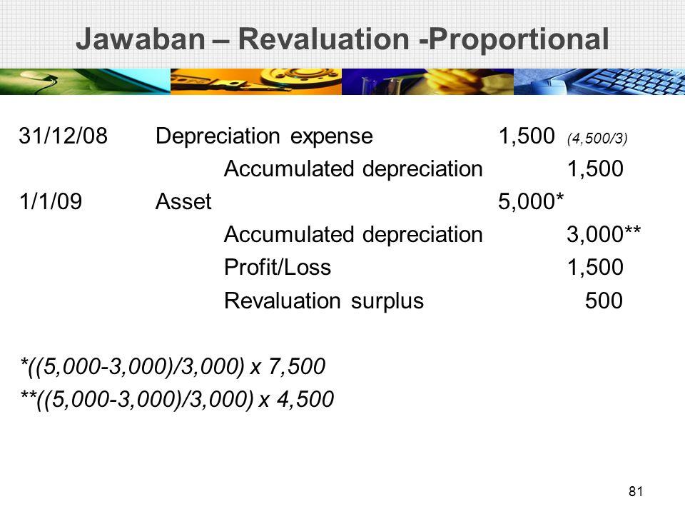 Jawaban – Revaluation -Proportional 31/12/08Depreciation expense1,500 (4,500/3) Accumulated depreciation1,500 1/1/09Asset5,000* Accumulated depreciati