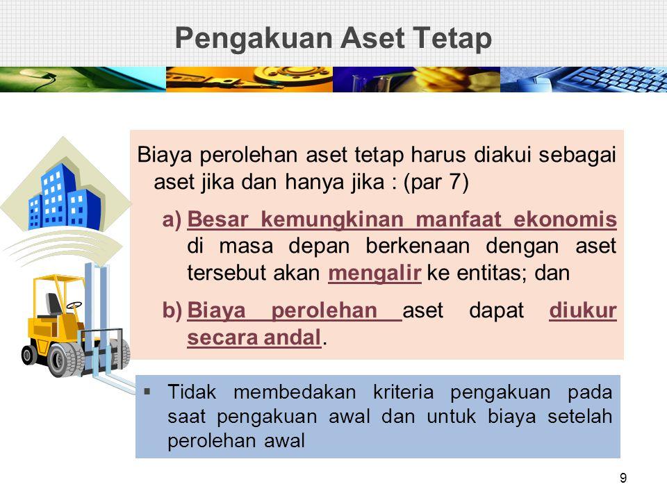 Pengakuan Aset Tetap 10  Suku cadang utama dan peralatan siap pakai termasuk aset tetap jika  digunakan lebih dari satu periode  hanya digunakan untuk aset tertentu  komponen yang diganti tidak diakui lagi.