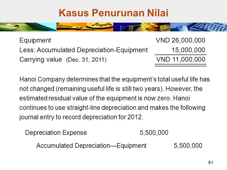 Depreciation Expense 5,500,000 Accumulated Depreciation—Equipment5,500,000 Equipment VND 26,000,000 Less: Accumulated Depreciation-Equipment 15,000,00