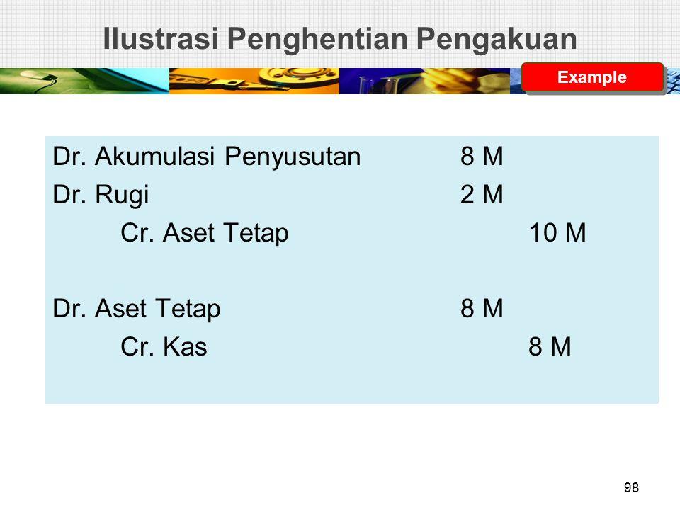 Ilustrasi Penghentian Pengakuan Dr. Akumulasi Penyusutan8 M Dr. Rugi2 M Cr. Aset Tetap10 M Dr. Aset Tetap8 M Cr. Kas8 M Example 98