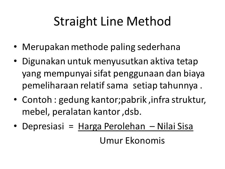 Straight Line Method Merupakan methode paling sederhana Digunakan untuk menyusutkan aktiva tetap yang mempunyai sifat penggunaan dan biaya pemeliharaa
