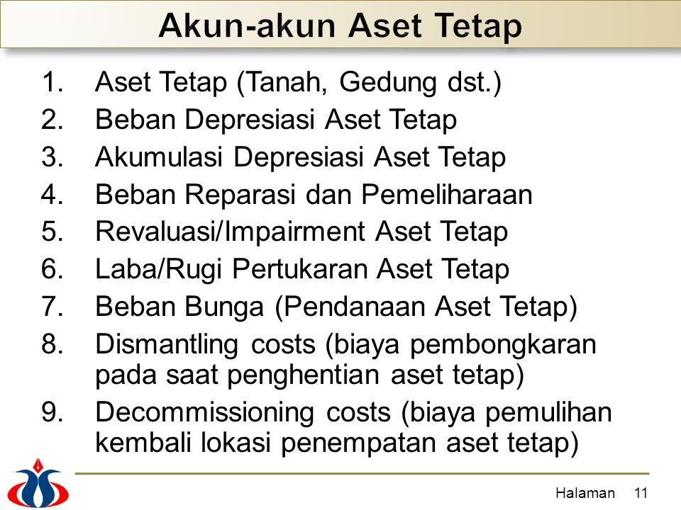 1.Aset Tetap (Tanah, Gedung dst.) 2.Beban Depresiasi Aset Tetap 3.Akumulasi Depresiasi Aset Tetap 4.Beban Reparasi dan Pemeliharaan 5.Revaluasi/Impair