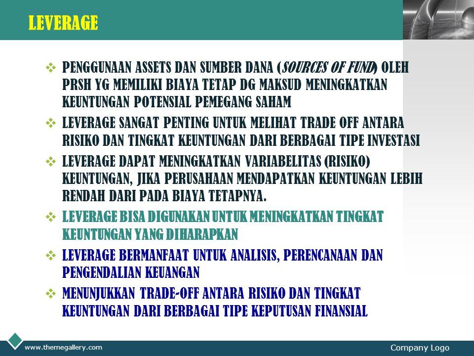 LOGO LEVERAGE  PENGGUNAAN ASSETS DAN SUMBER DANA (SOURCES OF FUND) OLEH PRSH YG MEMILIKI BIAYA TETAP DG MAKSUD MENINGKATKAN KEUNTUNGAN POTENSIAL PEMEGANG SAHAM  LEVERAGE SANGAT PENTING UNTUK MELIHAT TRADE OFF ANTARA RISIKO DAN TINGKAT KEUNTUNGAN DARI BERBAGAI TIPE INVESTASI  LEVERAGE DAPAT MENINGKATKAN VARIABELITAS (RISIKO) KEUNTUNGAN, JIKA PERUSAHAAN MENDAPATKAN KEUNTUNGAN LEBIH RENDAH DARI PADA BIAYA TETAPNYA.