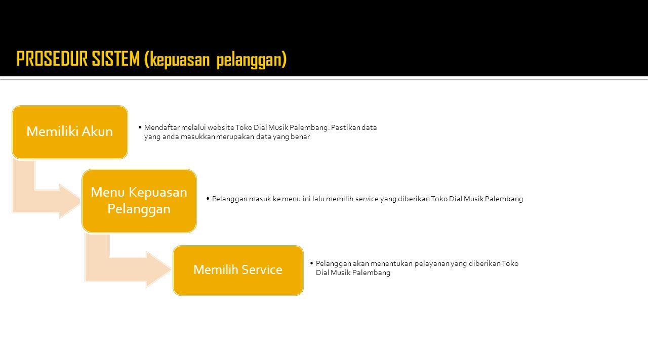 Memiliki Akun Mendaftar melalui website Toko Dial Musik Palembang. Pastikan data yang anda masukkan merupakan data yang benar Menu Kepuasan Pelanggan
