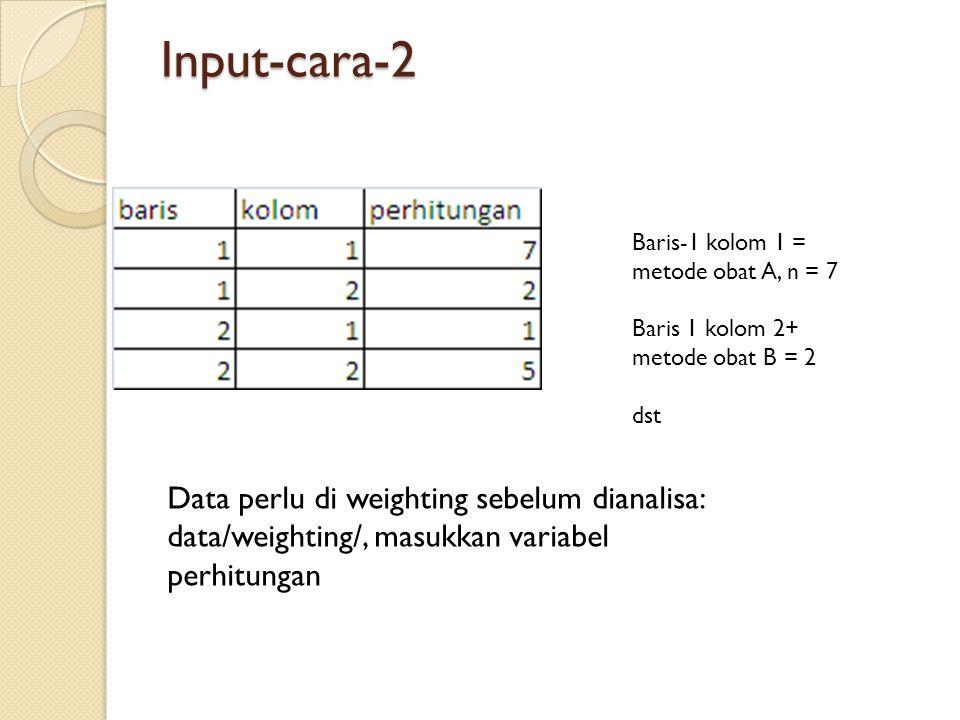 Input-cara-2 Baris-1 kolom 1 = metode obat A, n = 7 Baris 1 kolom 2+ metode obat B = 2 dst Data perlu di weighting sebelum dianalisa: data/weighting/,