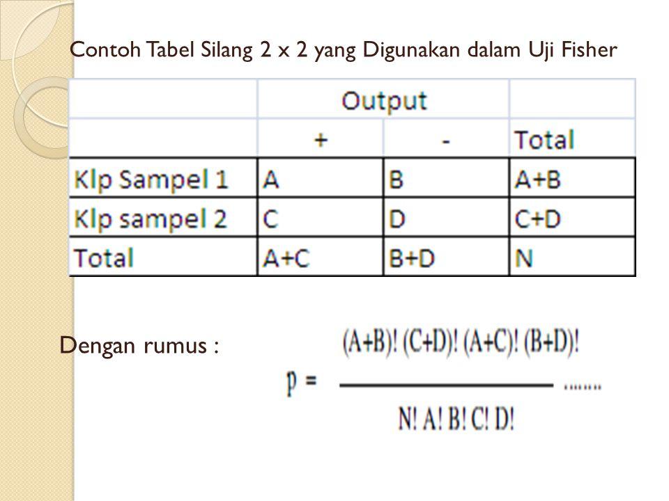 Contoh Tabel Silang 2 x 2 yang Digunakan dalam Uji Fisher Dengan rumus :