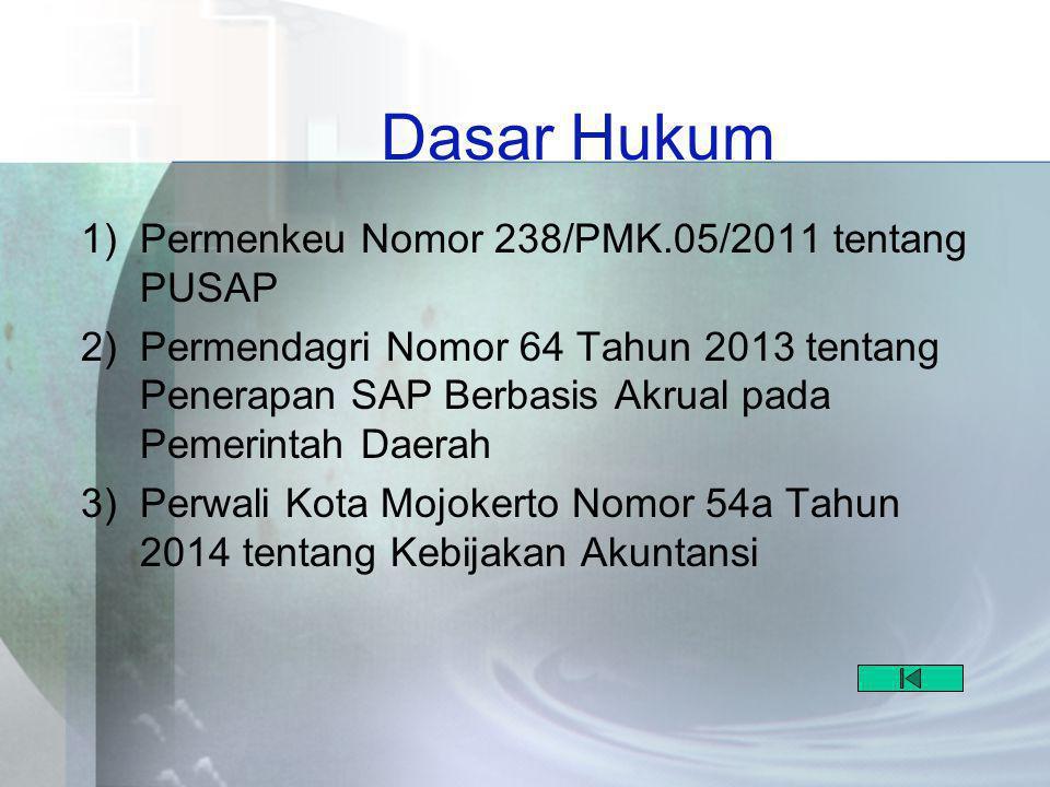 Dasar Hukum 1)Permenkeu Nomor 238/PMK.05/2011 tentang PUSAP 2)Permendagri Nomor 64 Tahun 2013 tentang Penerapan SAP Berbasis Akrual pada Pemerintah Daerah 3)Perwali Kota Mojokerto Nomor 54a Tahun 2014 tentang Kebijakan Akuntansi