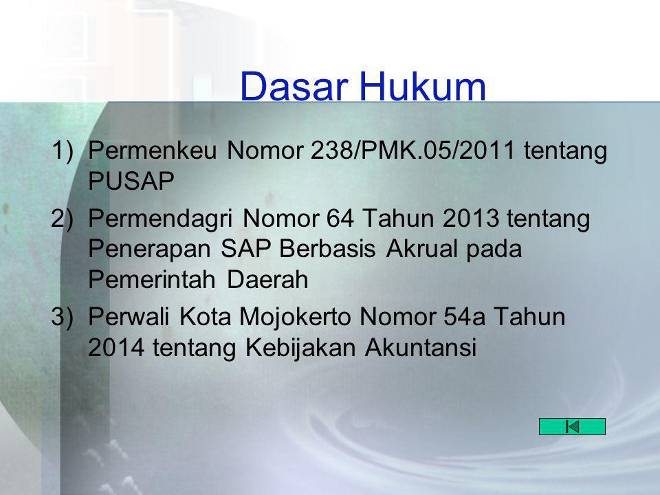 Dasar Penugasan 1.Surat Kepala DPPKAD Kota Mojokerto Nomor 900/…../423.212/2014 tanggal ……….2014 tentang Permohonan Pendampingan Penyusunan Perwali Ke