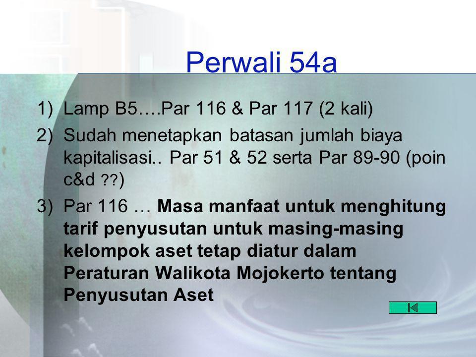 Perwali 54a 1)Lamp B5….Par 116 & Par 117 (2 kali) 2)Sudah menetapkan batasan jumlah biaya kapitalisasi..