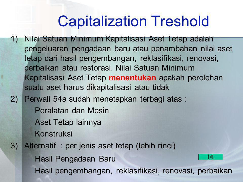 Capitalization Treshold 1)Nilai Satuan Minimum Kapitalisasi Aset Tetap adalah pengeluaran pengadaan baru atau penambahan nilai aset tetap dari hasil pengembangan, reklasifikasi, renovasi, perbaikan atau restorasi.