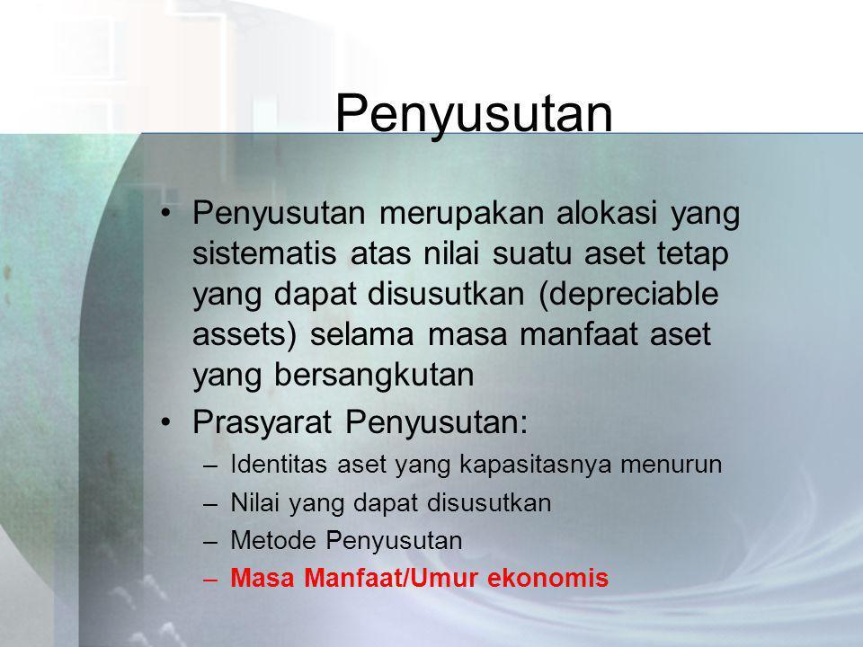 Capitalization Treshold 1)Nilai Satuan Minimum Kapitalisasi Aset Tetap adalah pengeluaran pengadaan baru atau penambahan nilai aset tetap dari hasil p