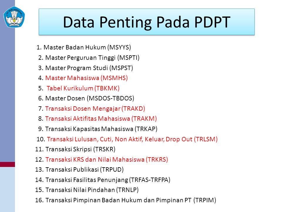 Data Penting Pada PDPT 1. Master Badan Hukum (MSYYS) 2. Master Perguruan Tinggi (MSPTI) 3. Master Program Studi (MSPST) 4. Master Mahasiswa (MSMHS) 5.